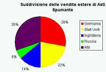 asti-sales-break.jpg