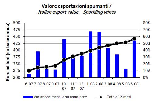 export-spumanti-h1-1.jpg