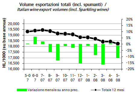 exportvinomaggio2008-1.jpg