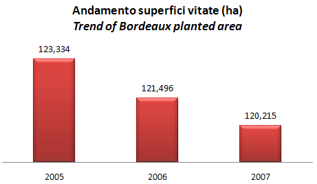 bordeaux-2007-01.jpg