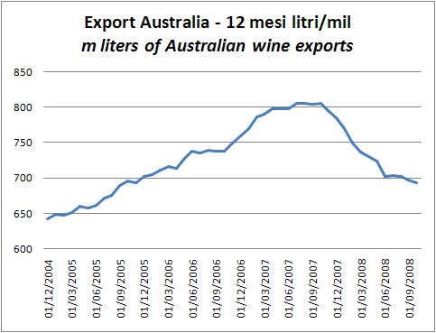 australian-export-crisis-2.jpg
