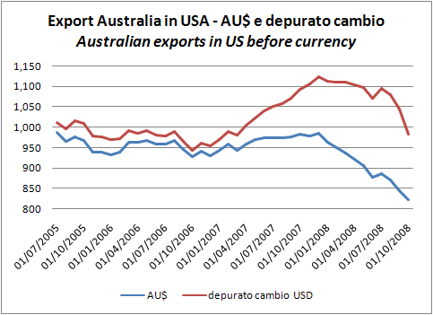 australian-export-crisis-3.jpg