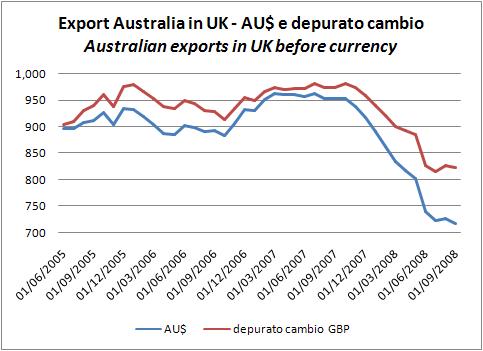 australian-export-crisis-4.jpg