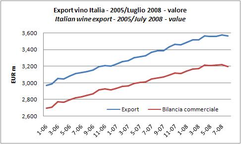 export-agosto2008-1.jpg
