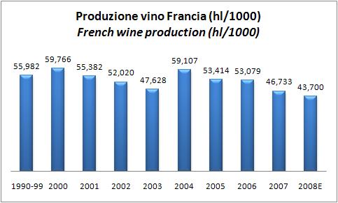 francia-superficiproduzionevino-1.jpg