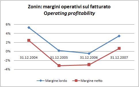 zonin2007-2.jpg
