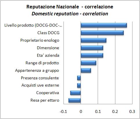reputazione2008-2.jpg