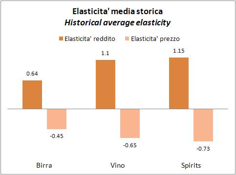 elasticita2008-1.jpg