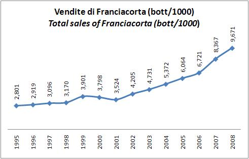 franciacorta-2008-1.jpg