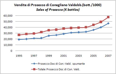 prosecco2007-1.jpg