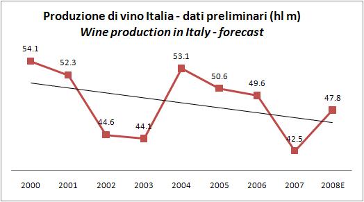 vino-italia-2008-preliminare-1.jpg