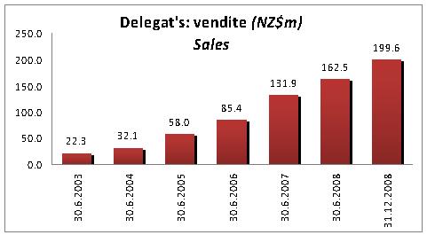delegatsh108-1.jpg