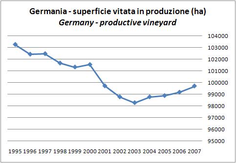 germania-2007-produzione-1.jpg