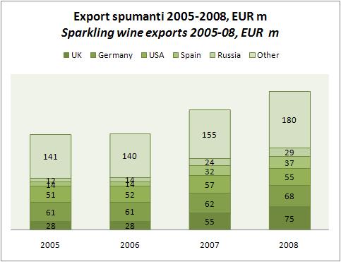 exp-spumanti-2008-1.jpg