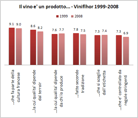 percezione-vino-viniflhor-2008-2.jpg