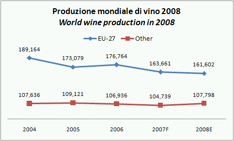 vino2008-marzo-2009-oiv-1.jpg