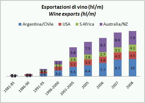 world-export-3.jpg