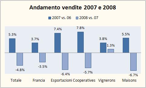 champagne-sales-2008-0.jpg