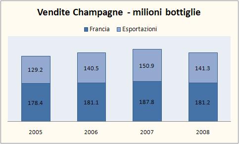 champagne-sales-2008-1.jpg