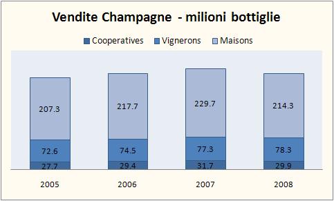 champagne-sales-2008-2.jpg