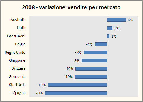 champagne-sales-2008-4.jpg