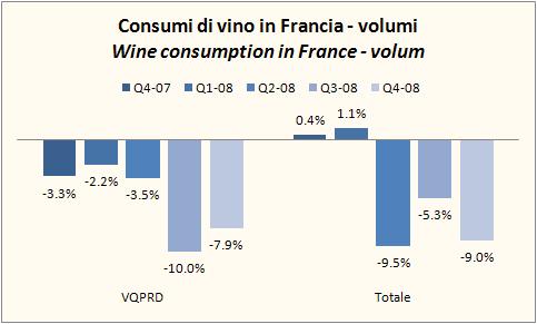 consumi-francia-2008-1.jpg