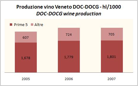veneto-doc-2007-1.jpg