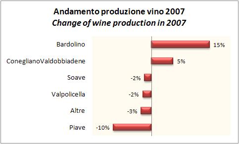 veneto-doc-2007-3.jpg
