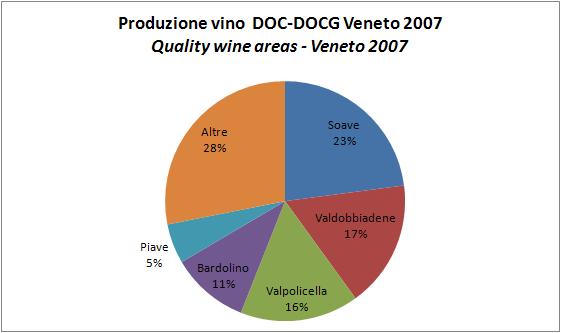veneto-doc-2007-4.jpg