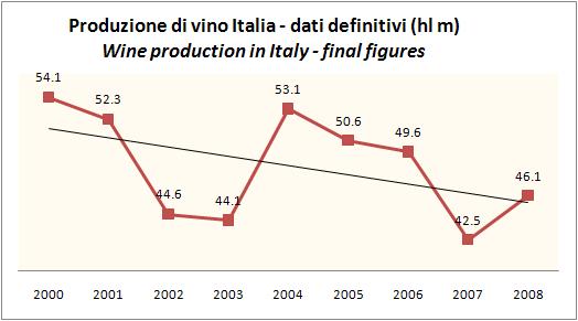 vino-2008-def-0.jpg