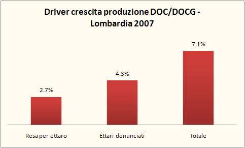 lombardia-2007-doc-0.jpg