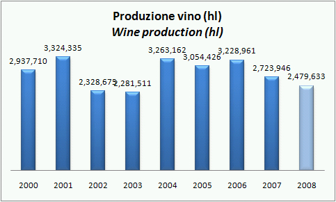 piemonte-2008-1.jpg