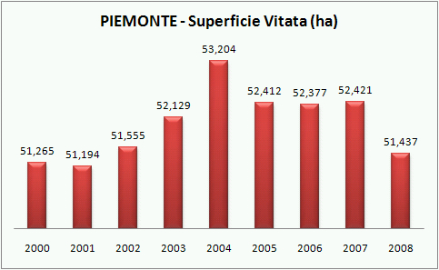 piemonte-2008-2.jpg