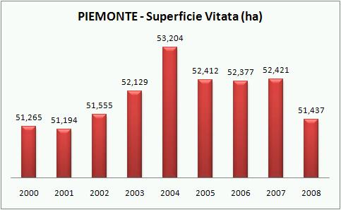 piemonte-2008-2.jpg