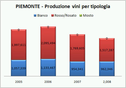 piemonte-2008-6.jpg