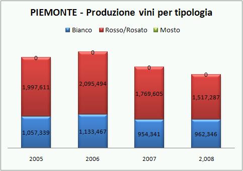 piemonte-2008-6.jpg
