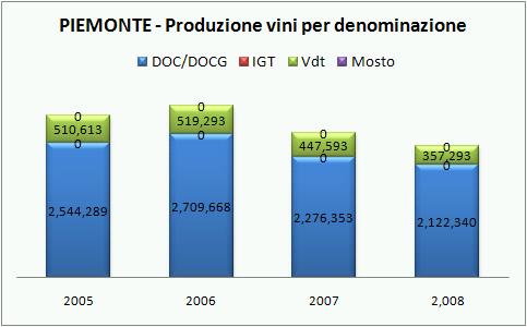 piemonte-2008-8.jpg