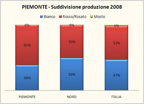 piemonte-2008-nuovo-5.jpg