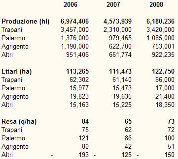 sicilia-tabella-2008.jpg
