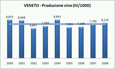 veneto-2008-1