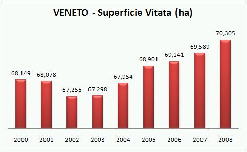 veneto-2008-2