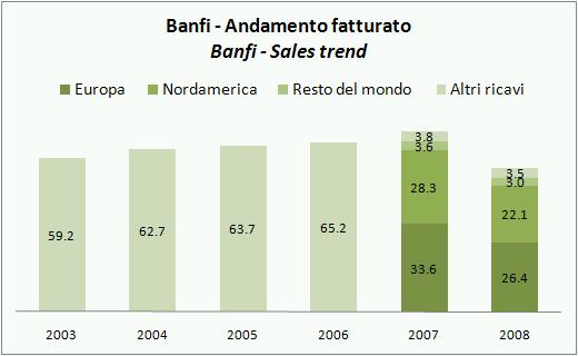 banfi-2008-1