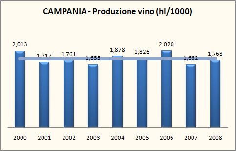 campania-2008-1