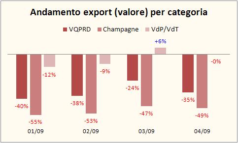 francia-export-aprile-2008-2