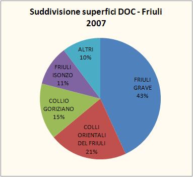 friuli doc 2007 1