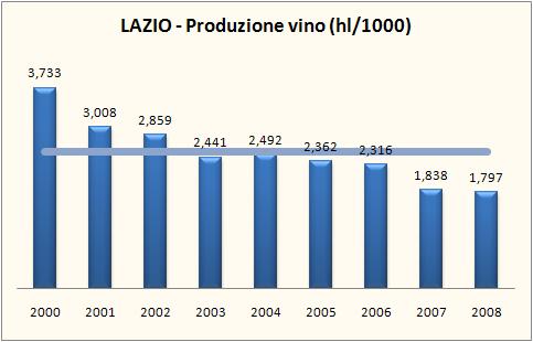 lazio 2008 1
