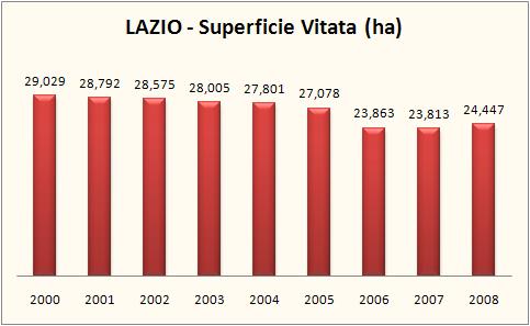 lazio 2008 2