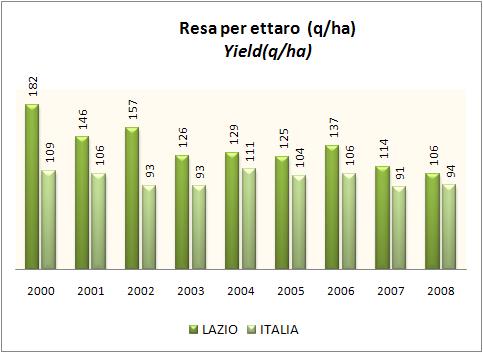 lazio 2008 3