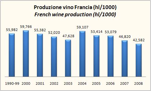 produzione-francia-2008-1
