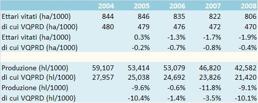 produzione-francia-2008-tab
